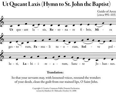 Notele Muzicale. Cine Si Cum Le-a Inventat In Secolul XI